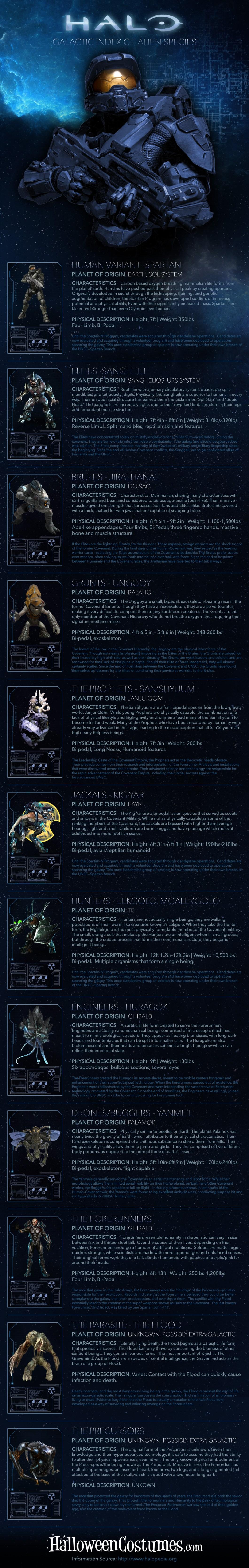 12 Alien Species Found In Halo