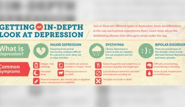 Who Gets Most Affected By Depression? Here's Everything You Need To Know
