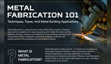 Metal Fabrication 101: Techniques, Types, and Metal Building Applications