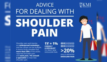Shoulder Pain: When Should You Take Professional Help? - Infographic