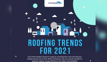 2021 Roofing Trends - Infographic