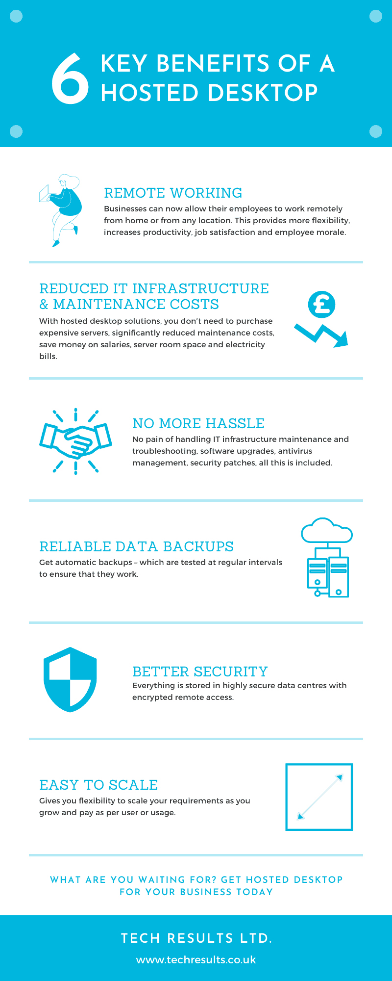 6 Key Benefits of a Hosted Desktop - Infographic