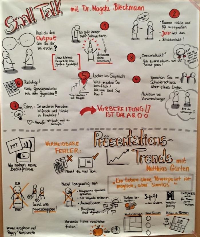 Peggy Norbisrath visualisierungen