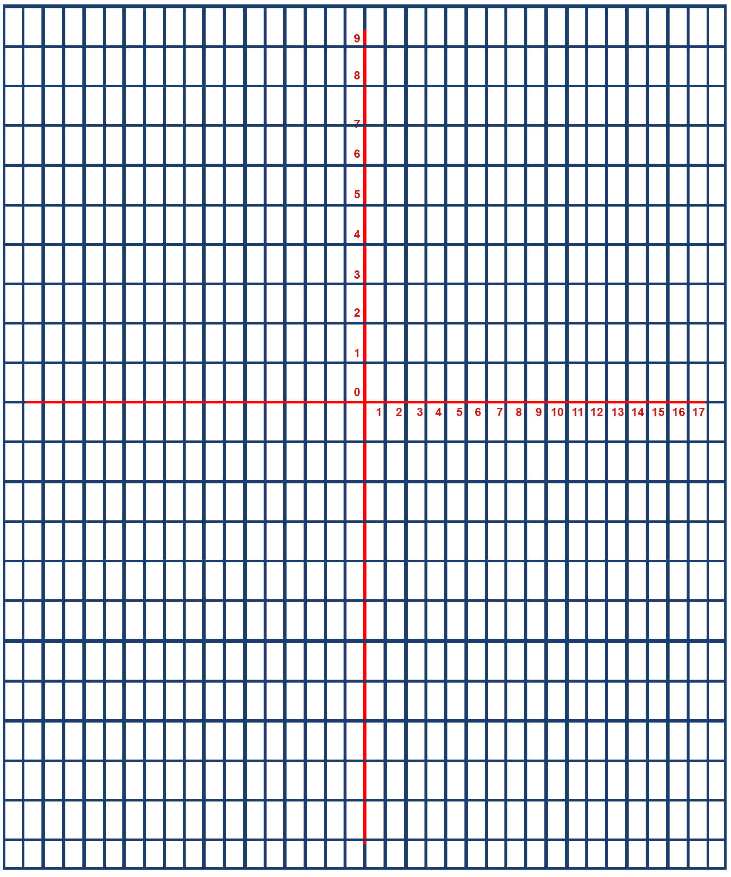 Free Printable Trig Graph Paper Template