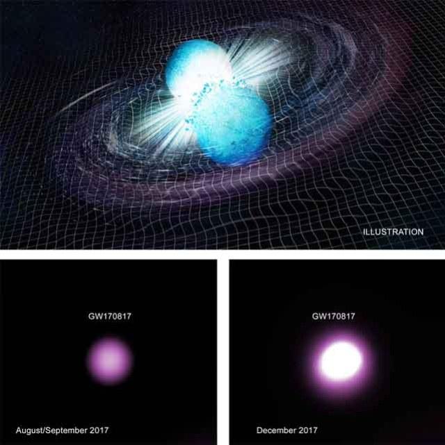 Creation of a Black Hole