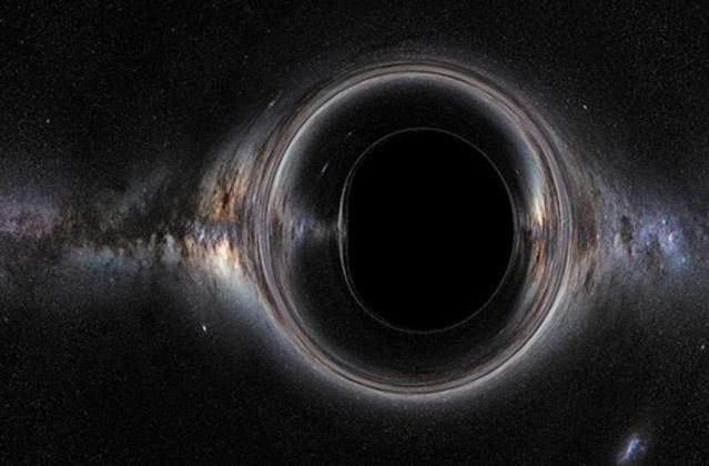 Supermassive Black Holes DiscoverSupermassive Black Holes Discovered in Our Universeed in Our Universe