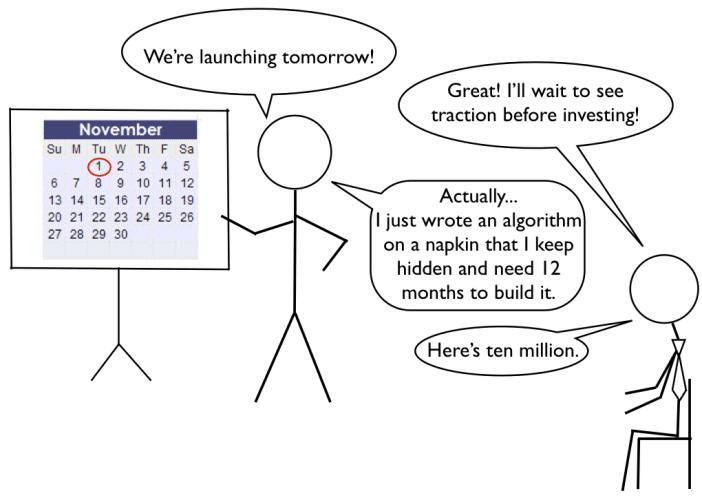The Launch Date Pivot