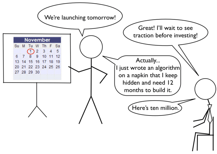 The Launch Date Pivot