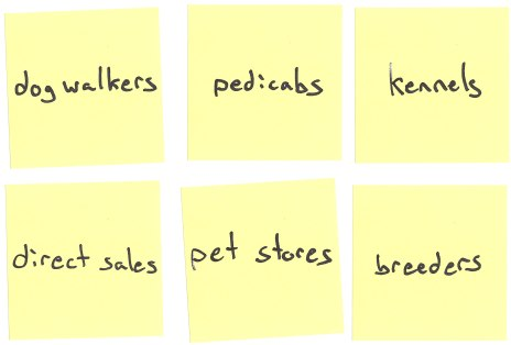 Channels - Dump and Sort for Puppies-as-a-Service Business Model Canvas