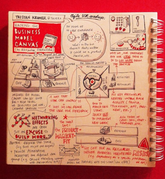 Sketch notes from London Agile UX meetup with Business Model Canvas for User Experience