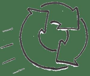 Practice - a necessity towards continuous improvement