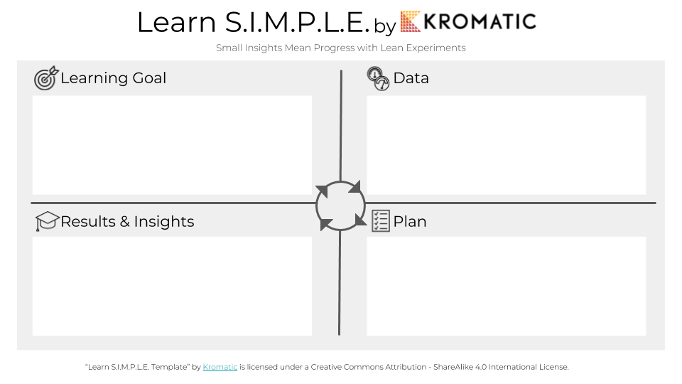 Kromatic - Learn S.I.M.P.L.E. Template, Business Experiments