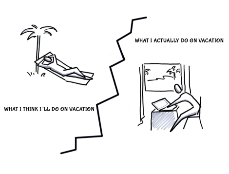 meme vacation explaining about what I think I'll do on a vacation and what I actually do