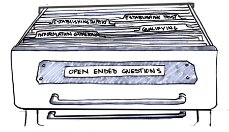 A drawer full of open ended questions