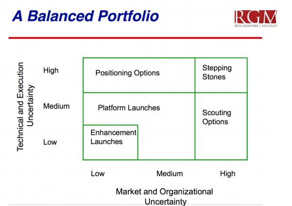 McGrath's portfolio.