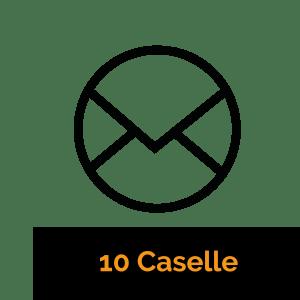 Antispam Sophos 10 caselle