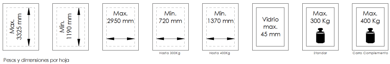 Serie MAGNUM 400