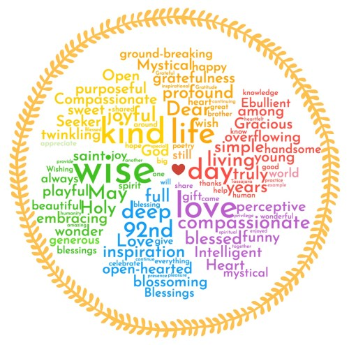 Word Cloud of Birthday wishes for Brother David