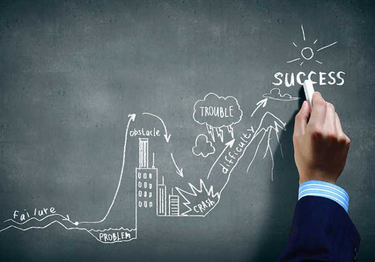 Business Coaching - drumul spre succes
