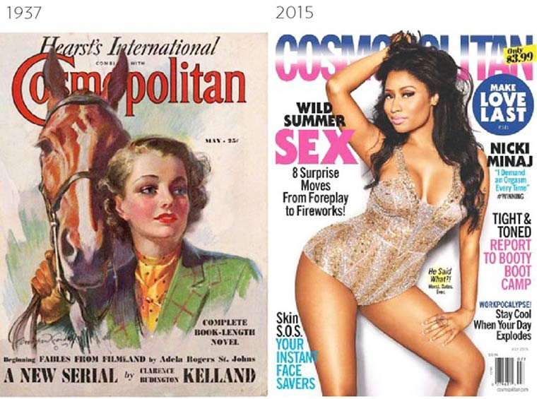 The Evolution of Magazine Covers (2)