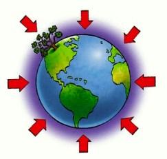 gravitasi bumi