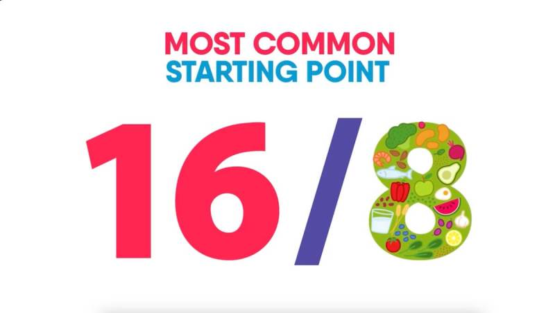 16-8-is-most-common-starting-point-for-beginners