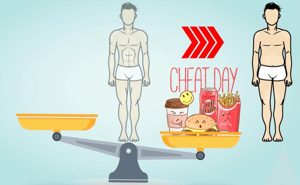 cheat-days-reverse-progress-made