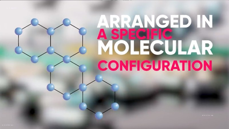 4-ring-molecular-configuration-steroids