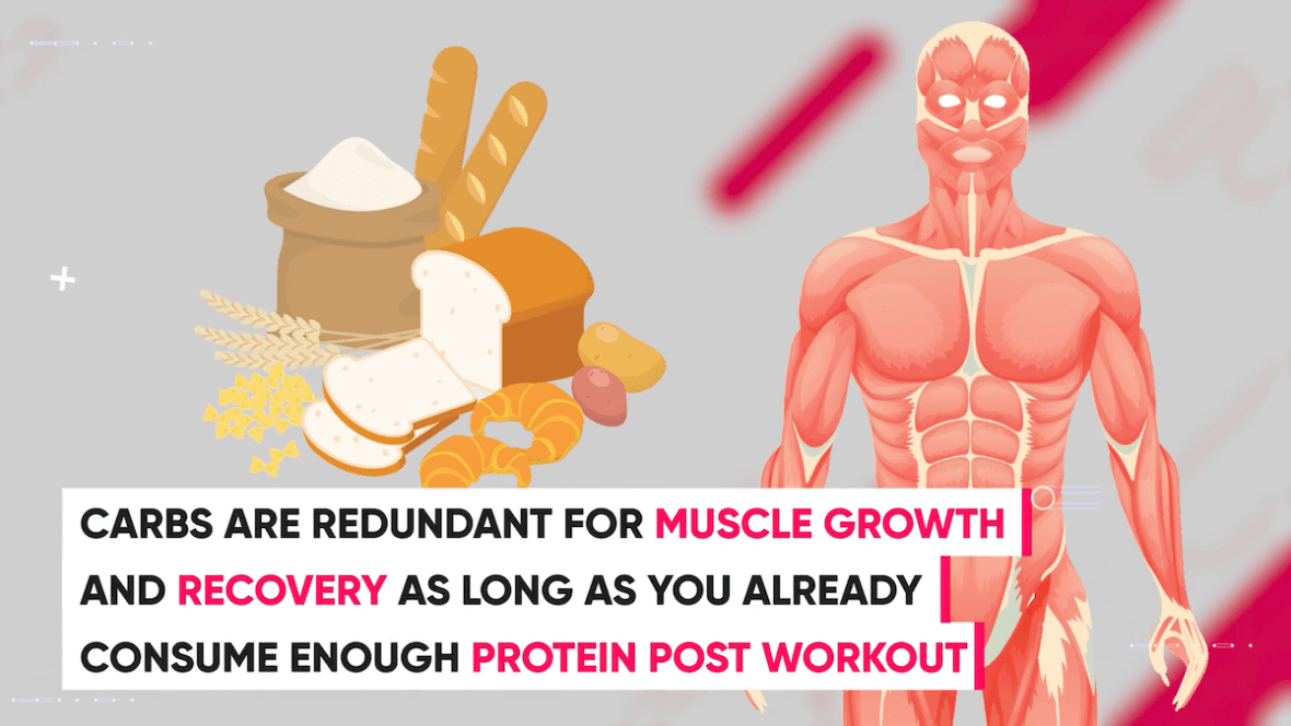 carbs may be redundant for muscle growth
