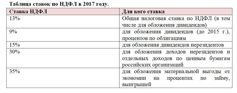 С какого времени продают алкоголь в санкт петербурге 2020