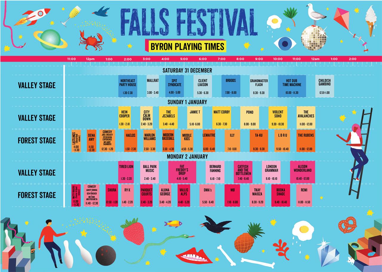 Falls_2016_PlayingTimes_Byron_1312