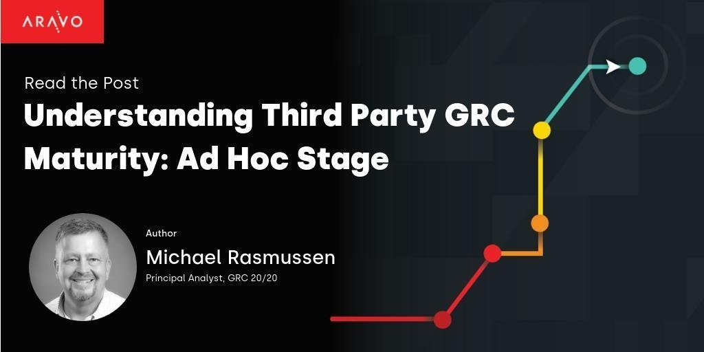 Understanding Third Party GRC Maturity: Ad Hoc Stage