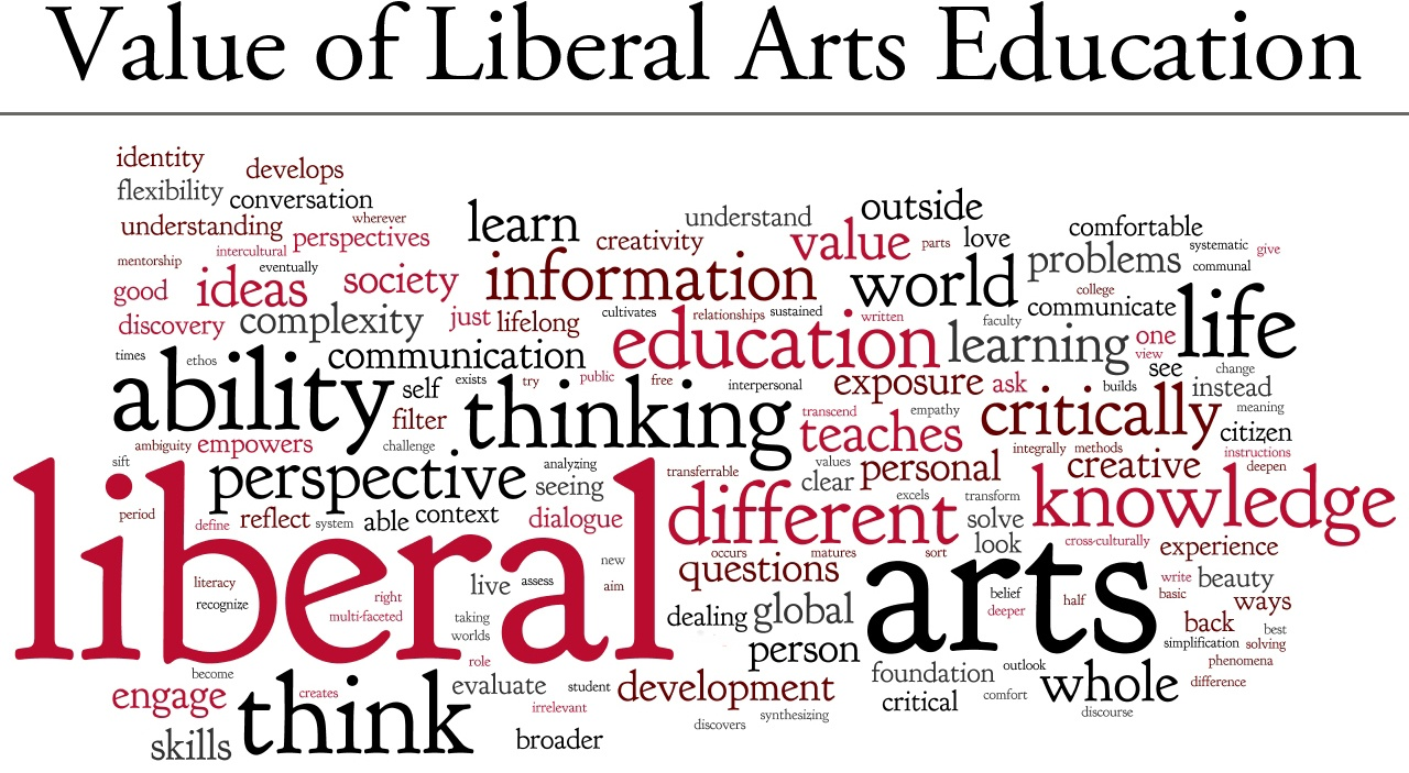 Image result for Liberal arts education