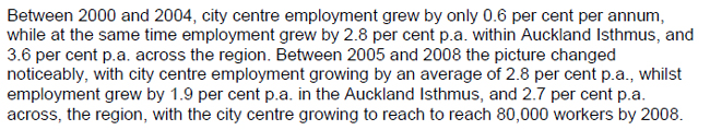 citycentre-employment-numbers