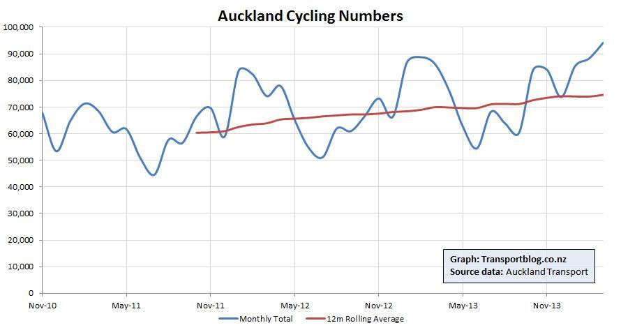 14 - MarAK cycling annual