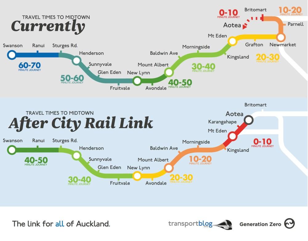 CRL Times Western Line