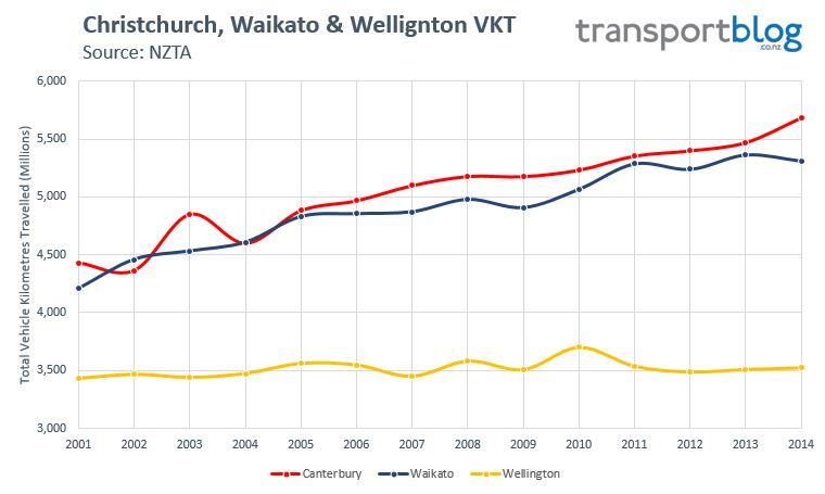 2014 VKT - WLG,CHCH,WAI VKT