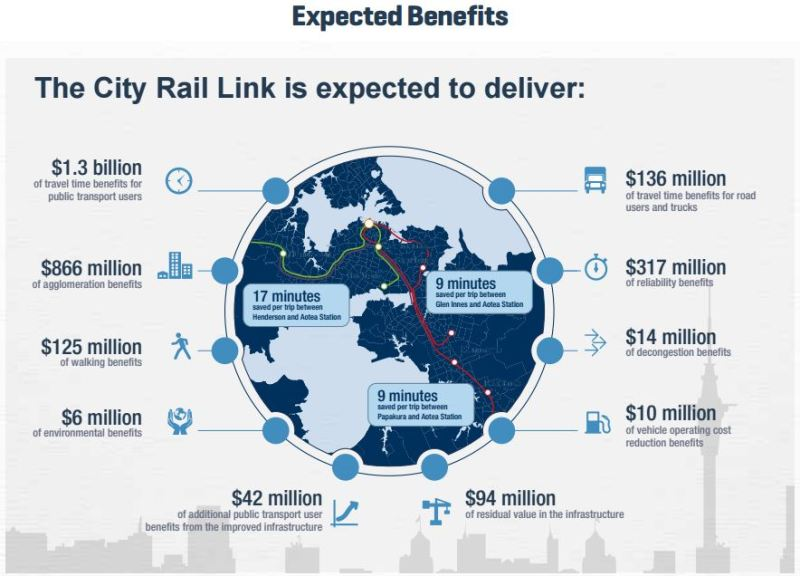 CRL Benefits graphic