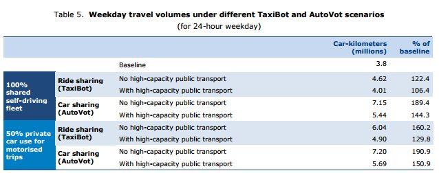 traffic-volume