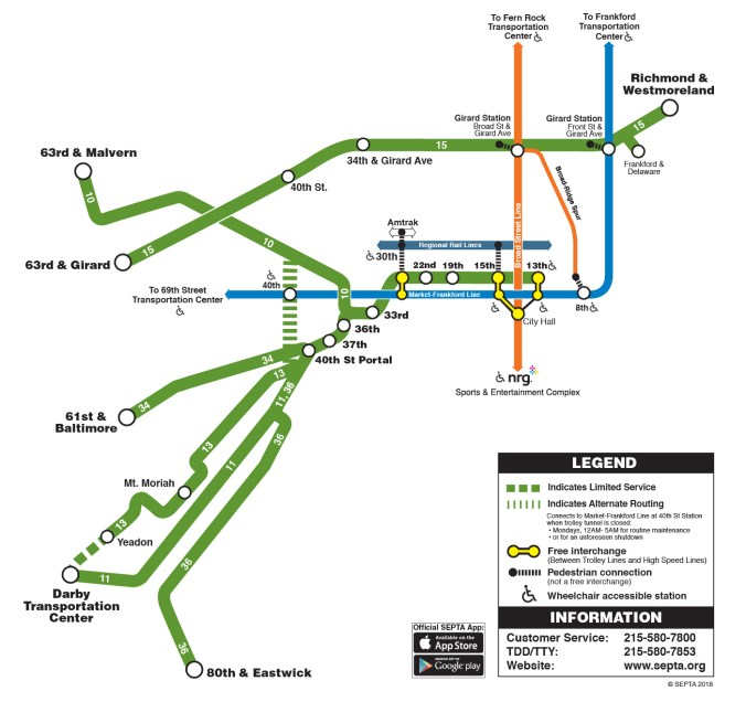 2018 SEPTA Subway Surface Map