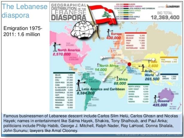 leveraging-the-lebanese-diaspora-to-enter-foreign-markets-3-638.jpg