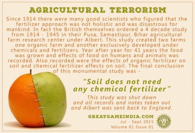 Agricultural Terrorism GreatGameIndia