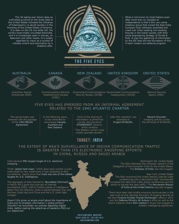 Digital-India-Information-Warfare-GreatGameIndia-Magazine-Five-Eyes-Echelon-Project