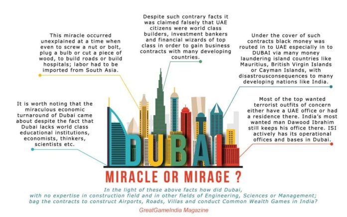 Dubai Miracle or Mirage - Round Tripping Example