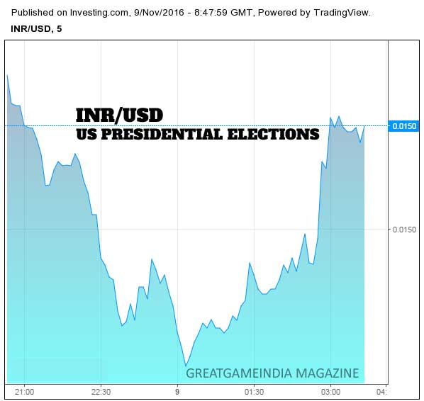 india-500-1000-2000-notes-donald-trump-hillary-clinton-us-presidential-elections-greatgameindia-magazine-rothschild-economic-warfaredemonetisation