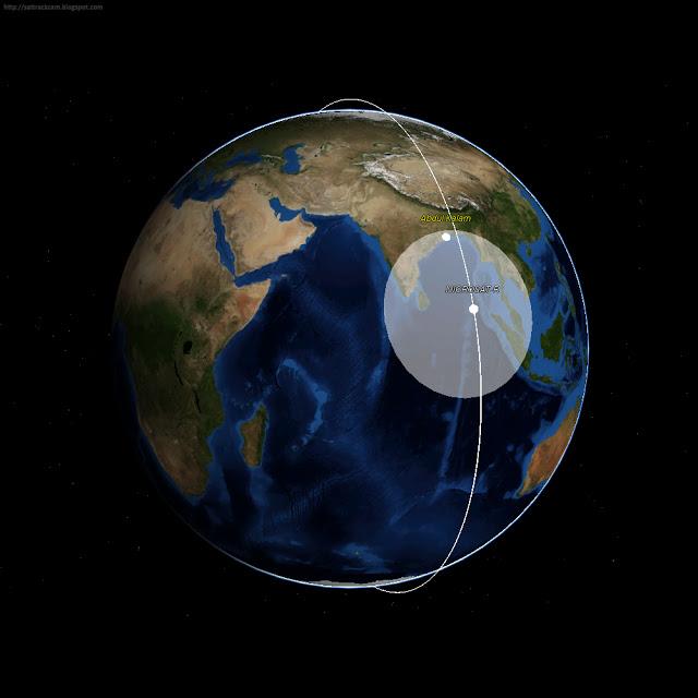 MICROSAT-R orbit track during Mission Shakti