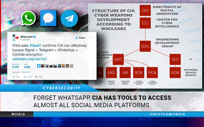 Forget WhatsApp, CIA Has Tools To Hack Almost All Social Media Platforms