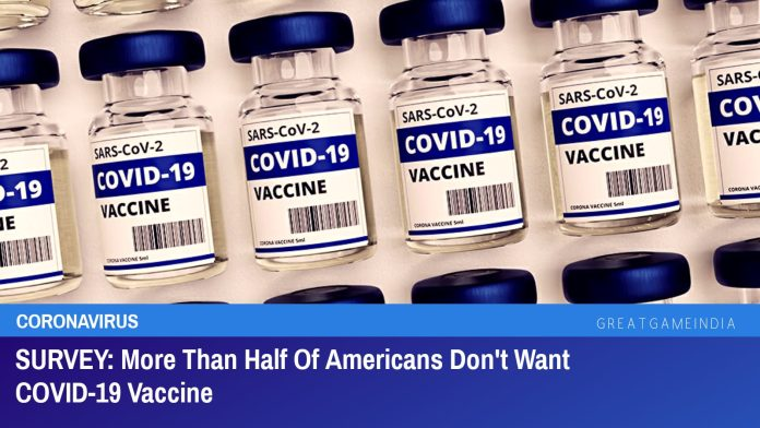 SURVEY: More Than Half Of Americans Don't Want COVID-19 Vaccine
