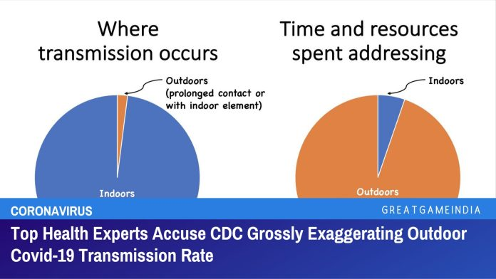 Top Health Experts Accuse CDC Grossly Exaggerating Outdoor Covid-19 Transmission Rate
