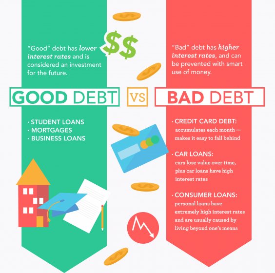 Good Bad Debt